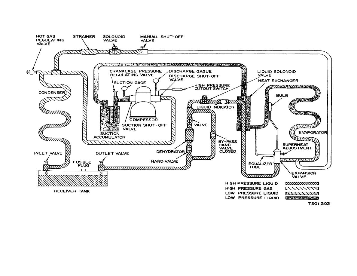 Basic Hvac Wiring Another Blog About Diagram Electrical Refrigeration Schematic