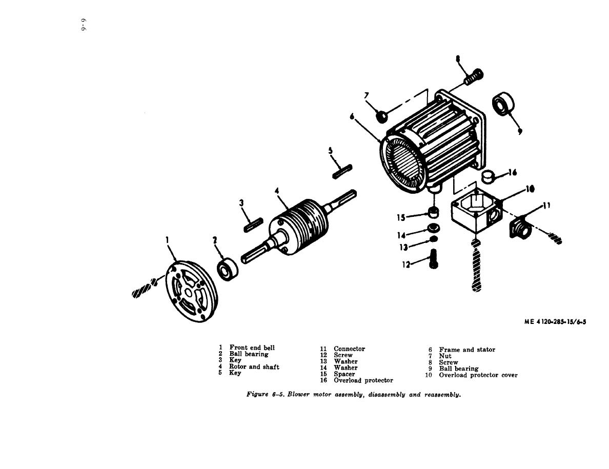 figure 6 5 blower motor assembly disassembly and reassembly