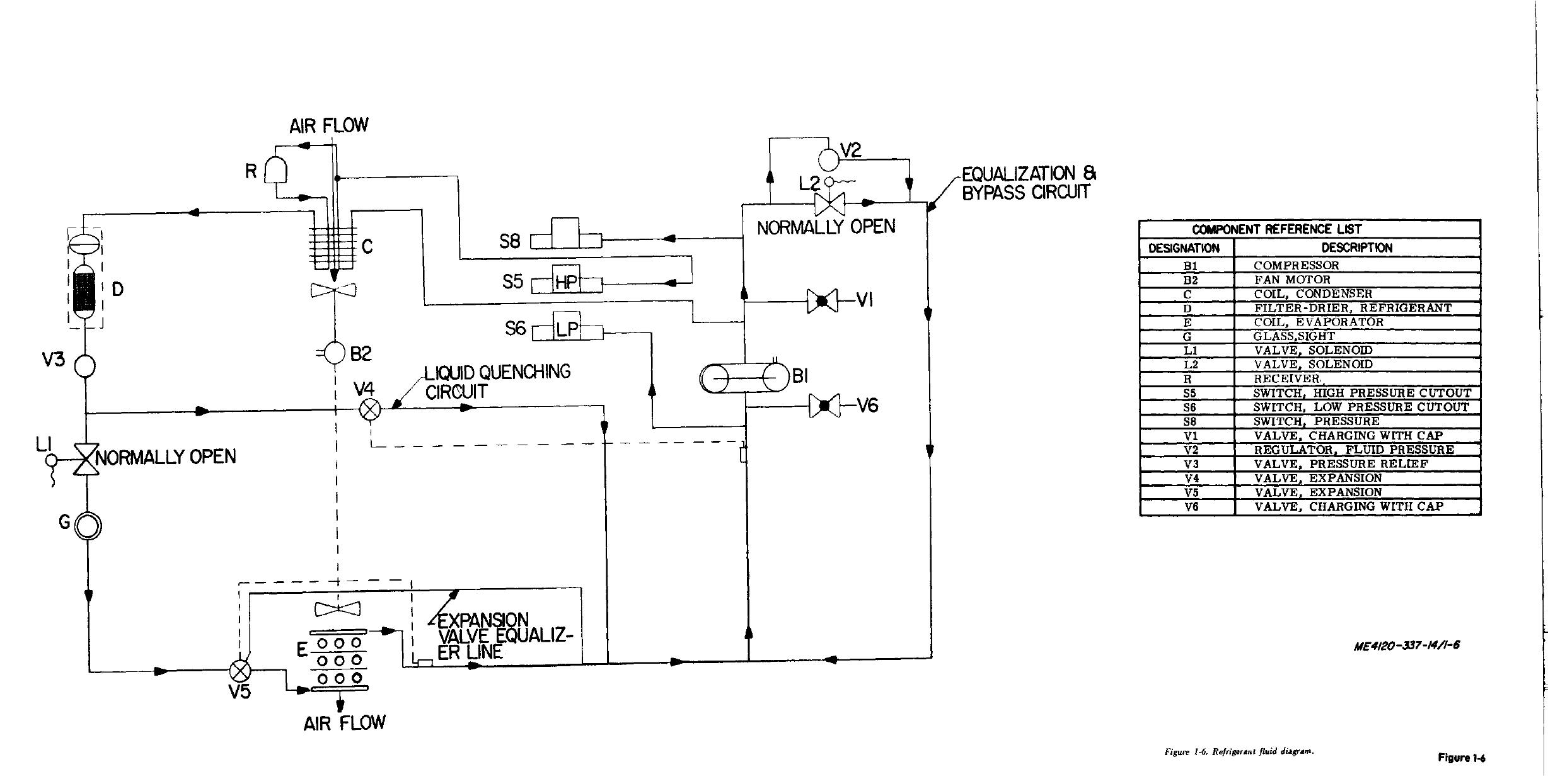 Ac Unit Wiring Ladder Diagram | Wiring Liry Ac Unit Wiring Schematic on