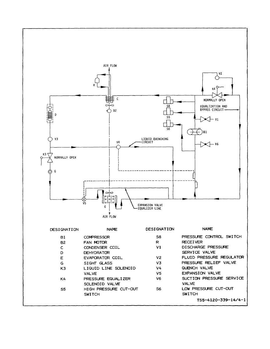 Refrigerant system flow diagram