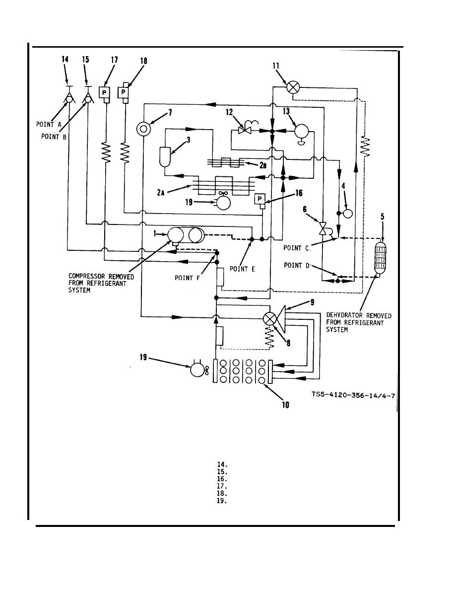 Figure 4 7 Flow Diagram Of Refrigerant System With