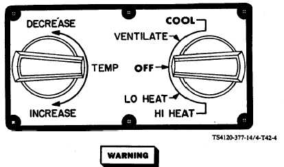 Air Conditioning Refrigeration Cycle