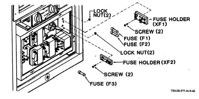 Figure 4 62 Fuses F1 F2 And F3
