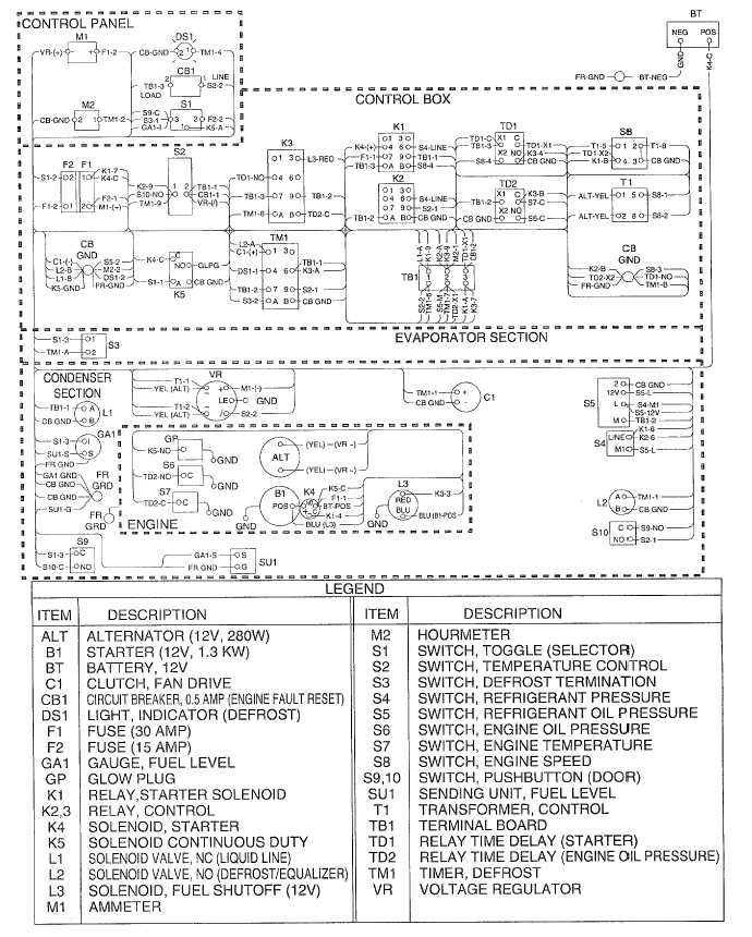 refrigeration wiring diagram symbols refrigeration figure 1 4 electrical wiring diagram on refrigeration wiring diagram symbols