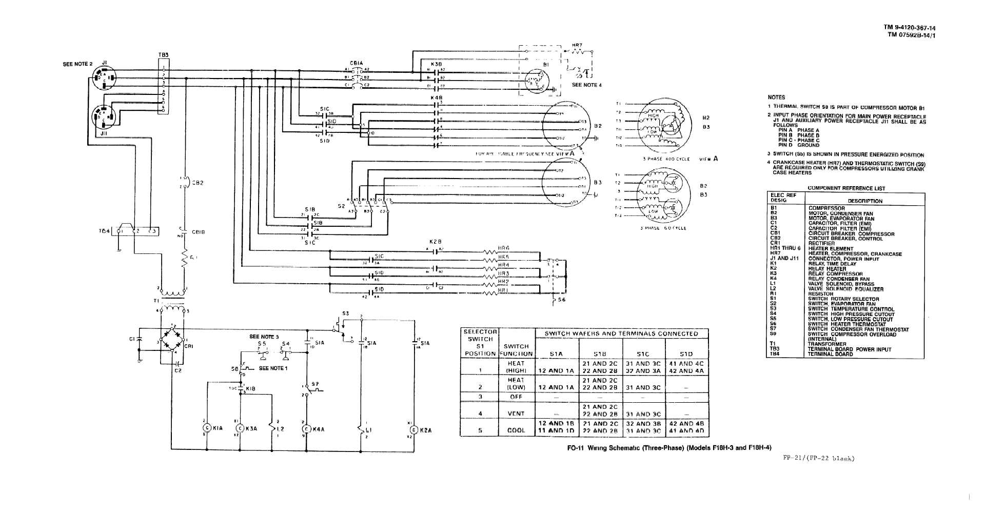 FO-11. Wiring Schematic (Three Phase) (Model F18H-3 and F18H-4)