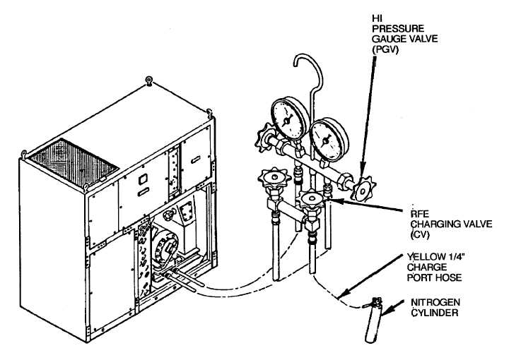 Figure 5 5 Purging Refrigerant System