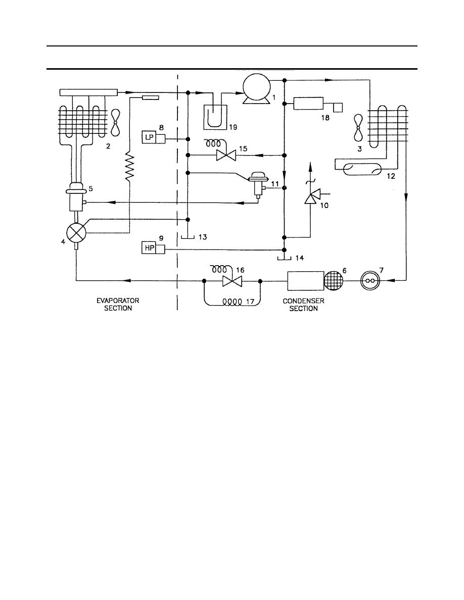 refrigeration  schematic refrigeration system